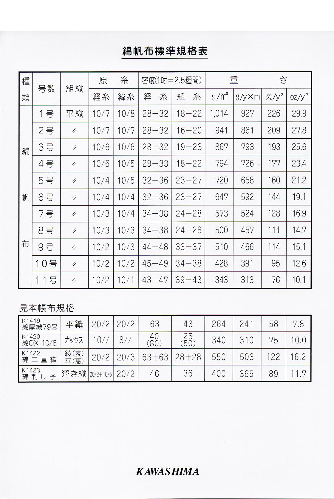 キバタ素材【綿帆布・厚地系】